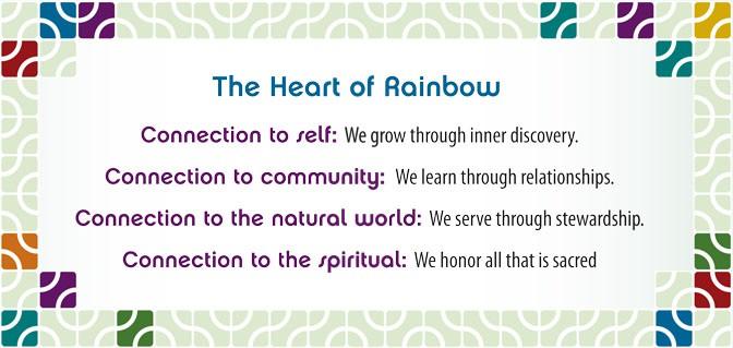 RCS-values-heart_of_rainbow