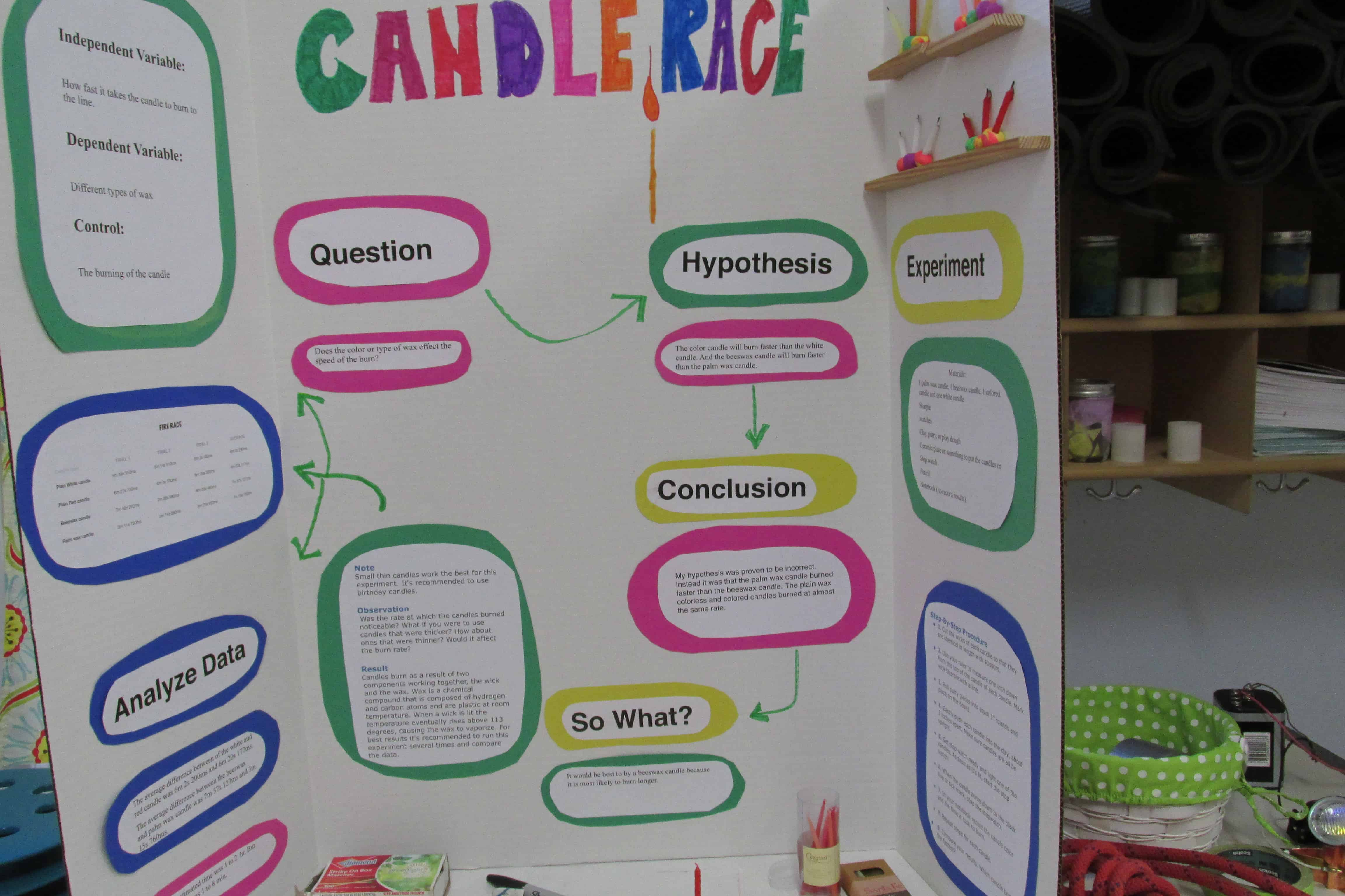 science fair research paper on candles Experiment with the chemistry of candles and make a flame jump through the air.