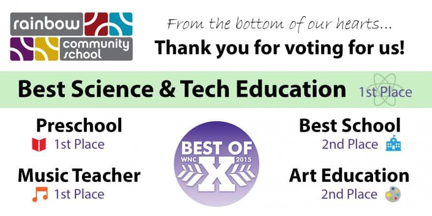 Best of X Awards - web