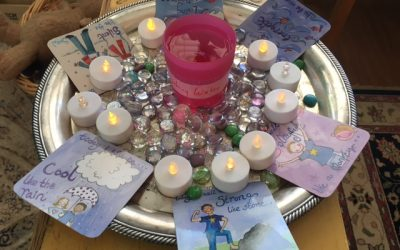 Inhale Kind Wishes, Exhale Kind Wishes