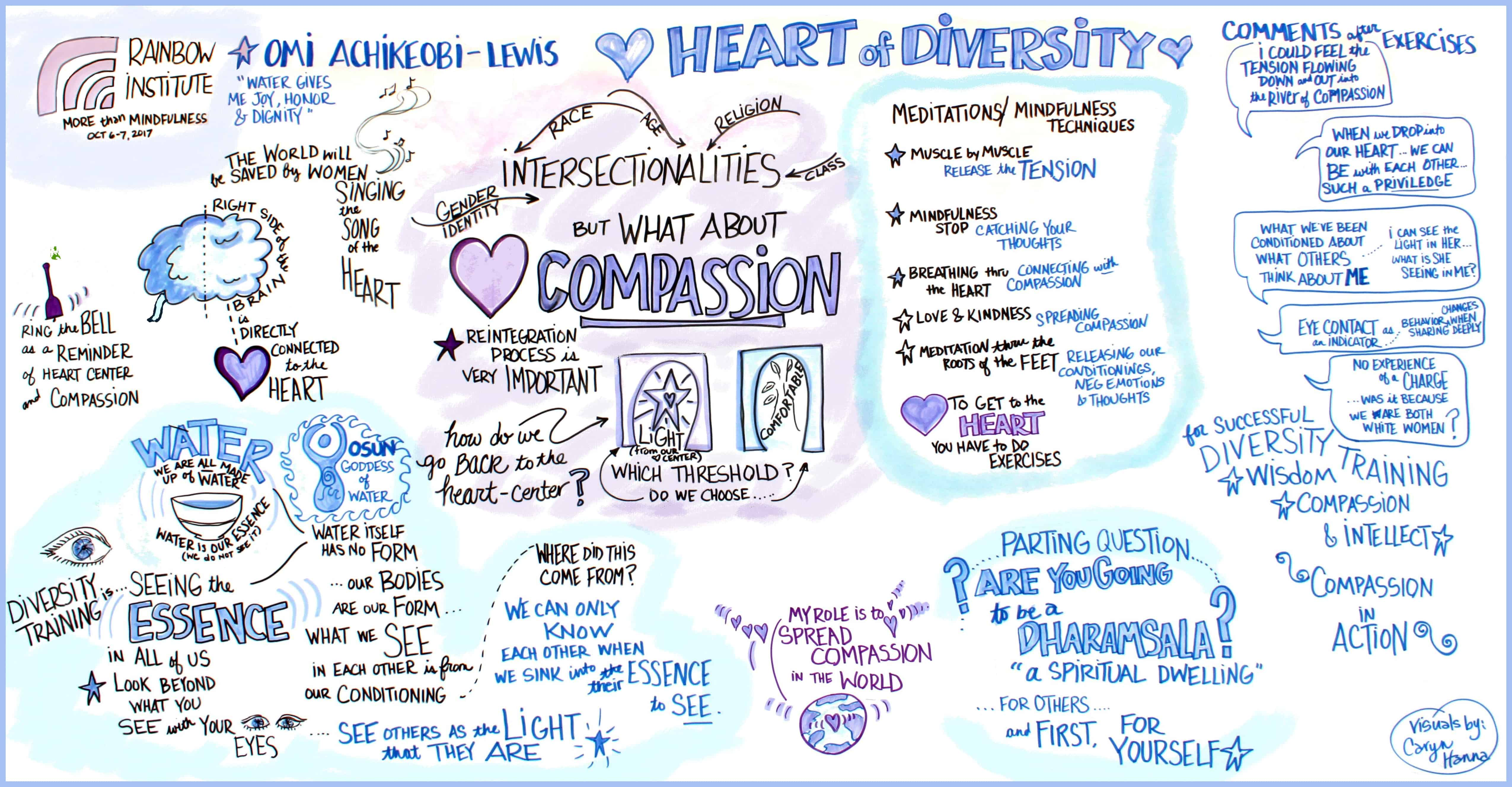 2017-10.MTM.Heart.Diversity.17